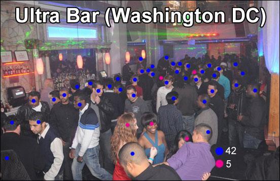 Dc Cougar Bars