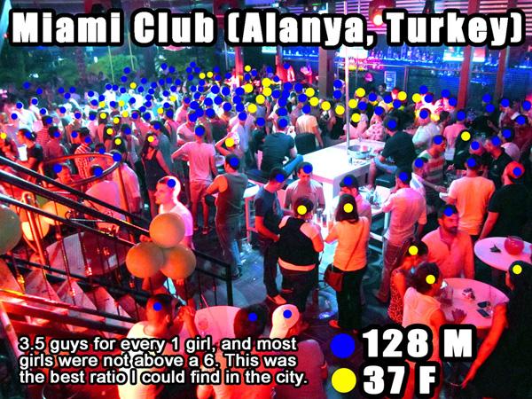 turkey (11)