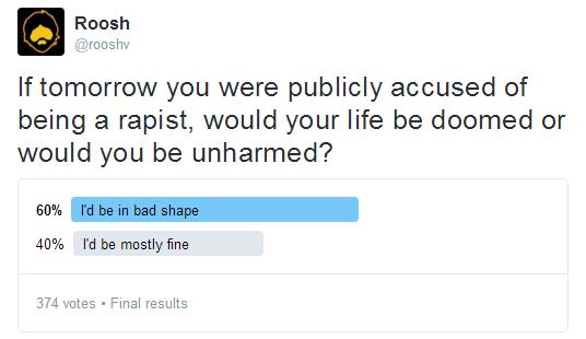 rape-poll