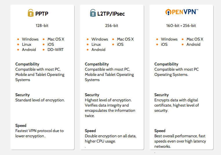 Why You Should Use A VPN (Virtual Private Network) For Web ...