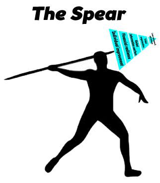 resistance-spear copy